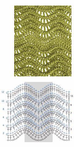 Atlantic wave crochet pattern