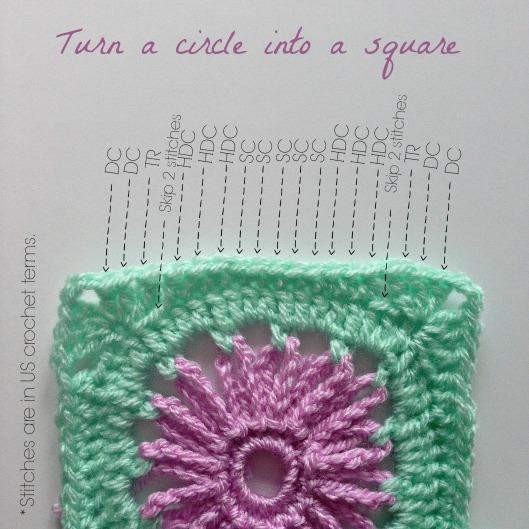 Turn a crochet circle into a square