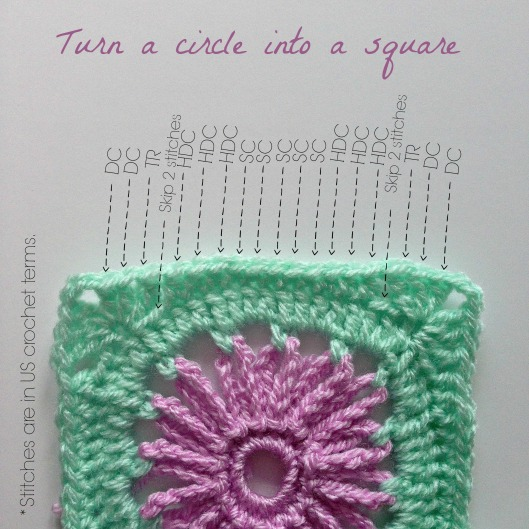 Turn a crochet circle into a square
